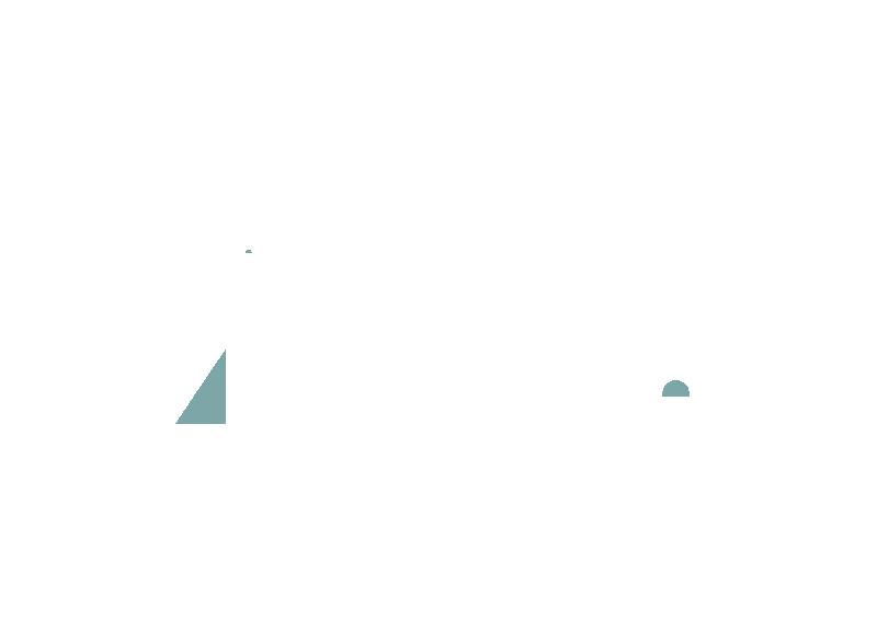 4Urself